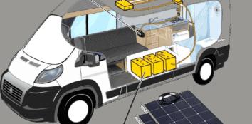 rv solar panel kits featured image