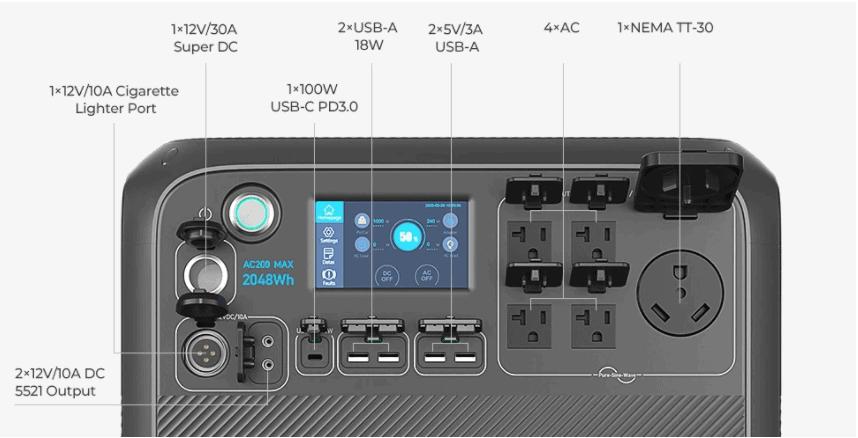 Bluetti AC200 Max Ports 1