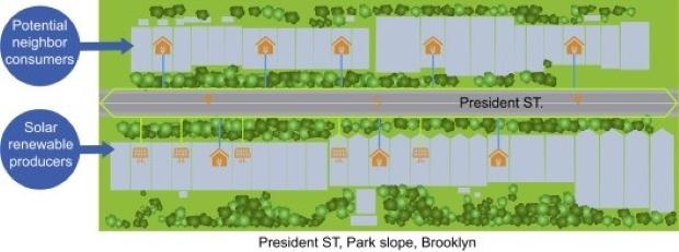 Brooklyn solar microgrid