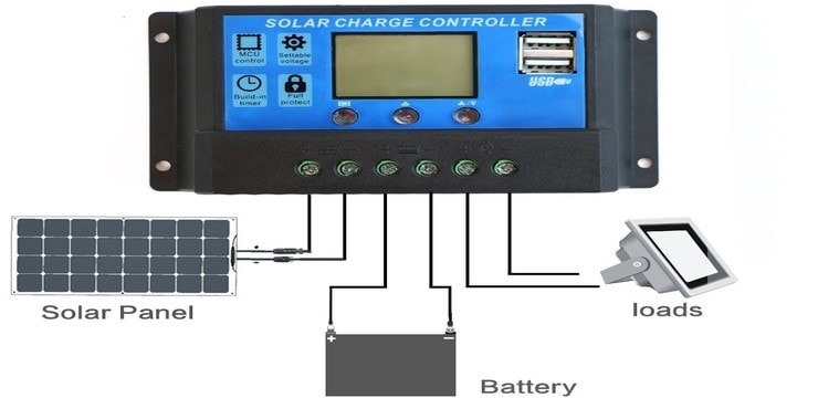 Image showing solar panel, battery and charge controller connected