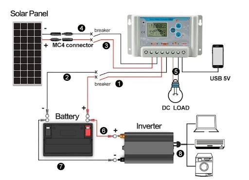 Off-grid solar power system wiring diagram