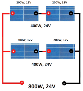 Solar panels connected in series and parallel