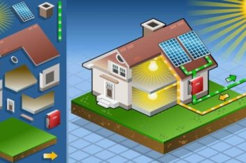a small diagram showing how solar panels work