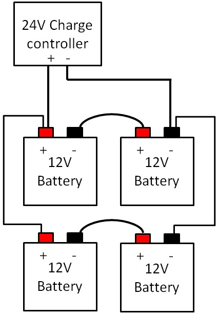 image showing batteries connected in series and parallel