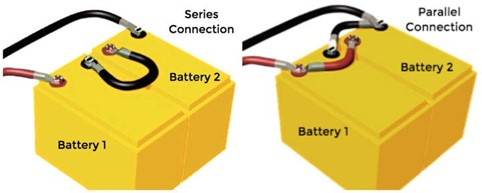 image showing battery connections in series and parallel