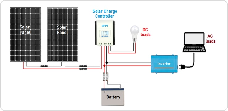 image showing connections between components of solar generator