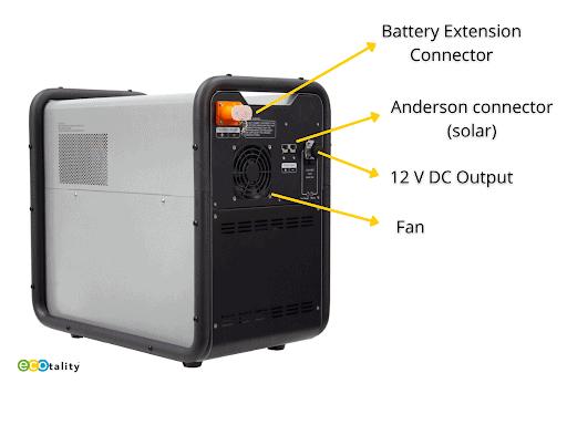 Hysolis generator output ports